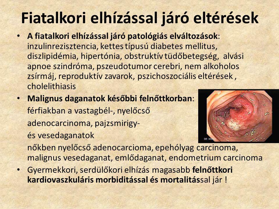 hipertónia elhízással)