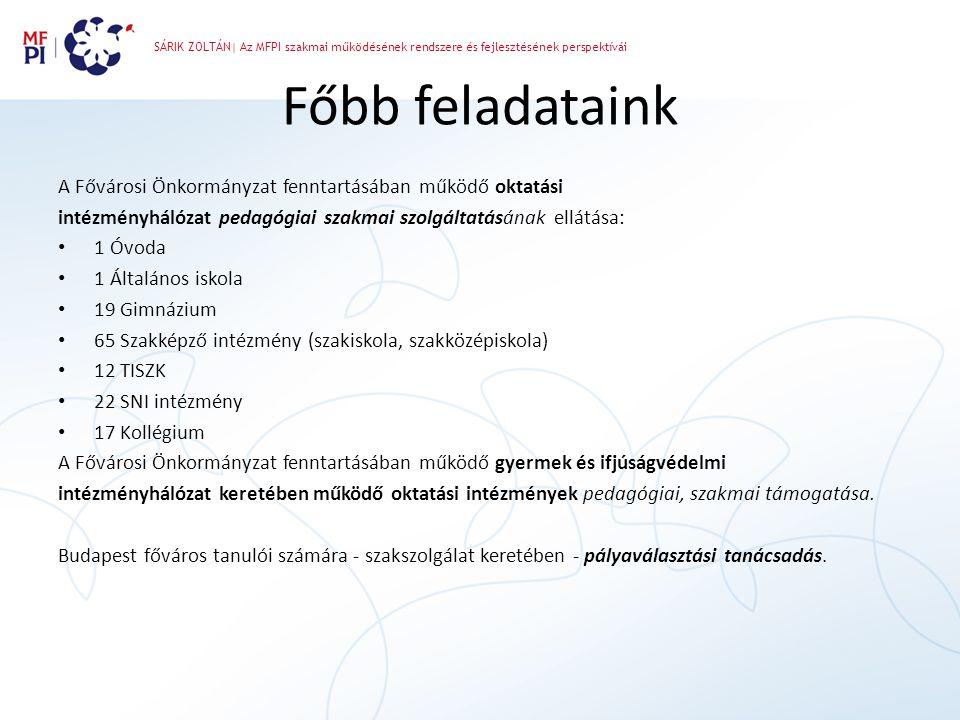 f4efd323d7 SÁRIK ZOLTÁN| Az MFPI szakmai működésének rendszere és fejlesztésének  perspektívái