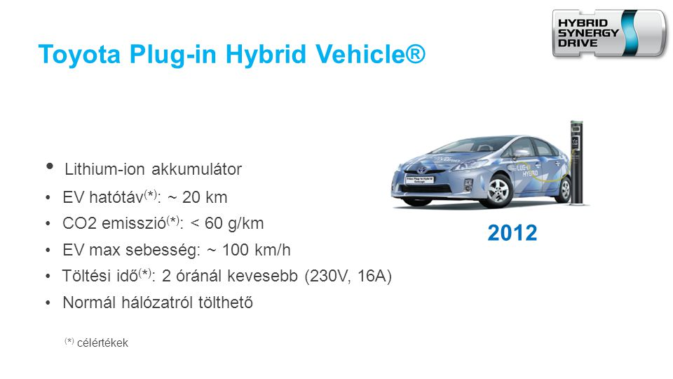 Toyota Plug-in Hybrid Vehicle®