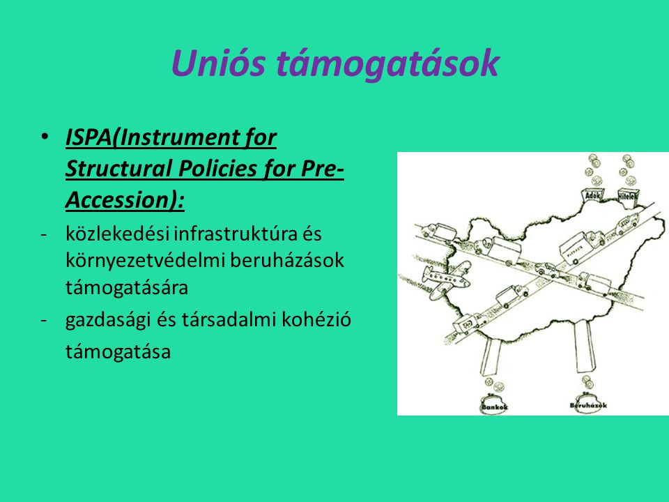 Uniós támogatások ISPA(Instrument for Structural Policies for Pre-Accession):