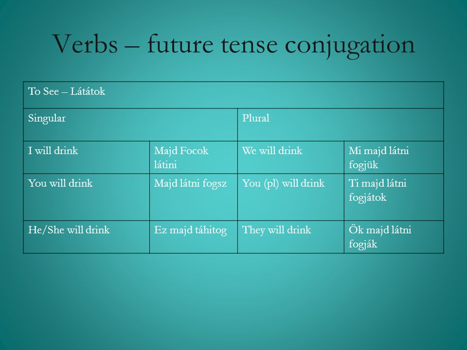 Verbs – future tense conjugation