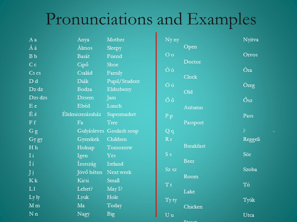 Pronunciations and Examples