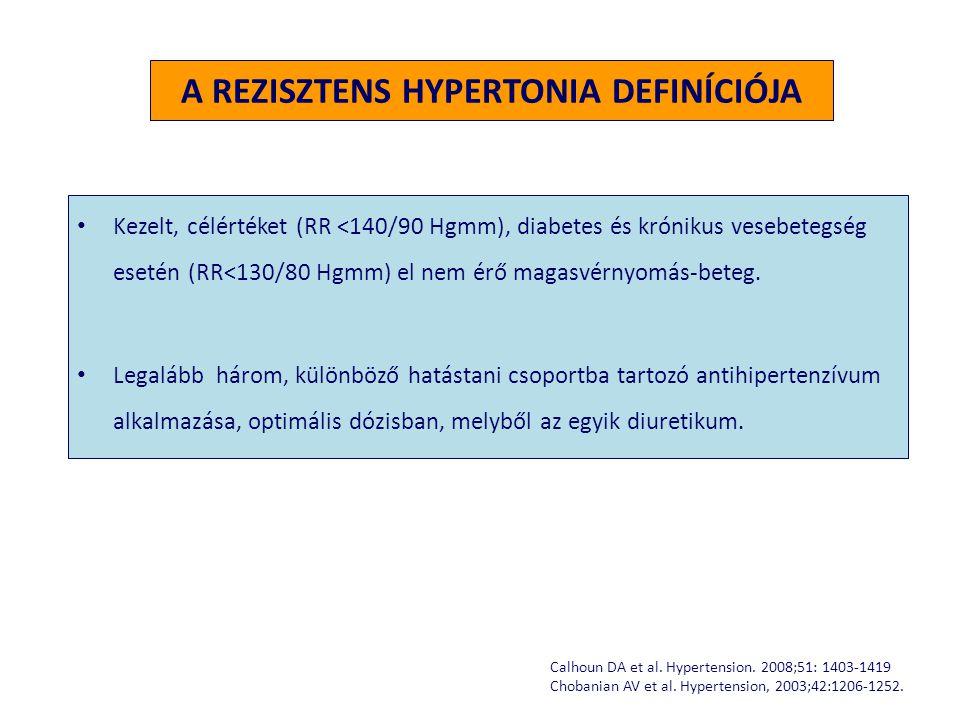 milyen vizsgálatokat végeznek a nők magas vérnyomása szempontjából mi a fül hipertónia