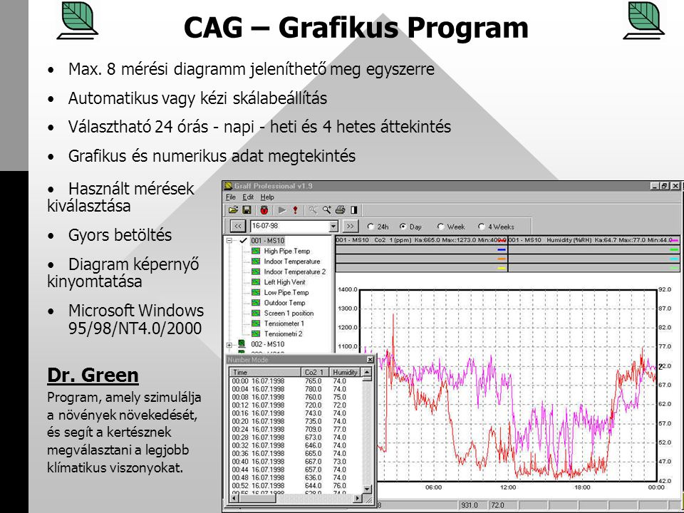 CAG – Grafikus Program Dr. Green