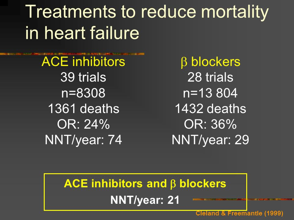 Treatments to reduce mortality in heart failure