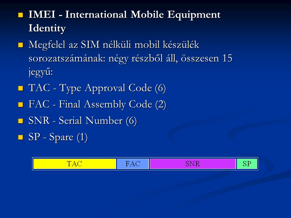 IMEI - International Mobile Equipment Identity