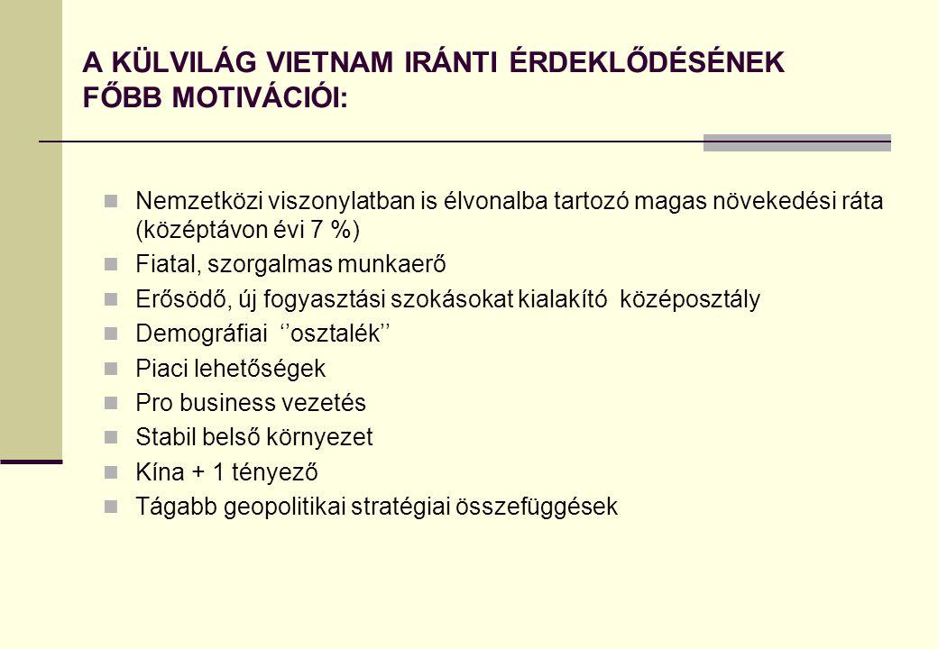 Vietnam bekapcsolódott