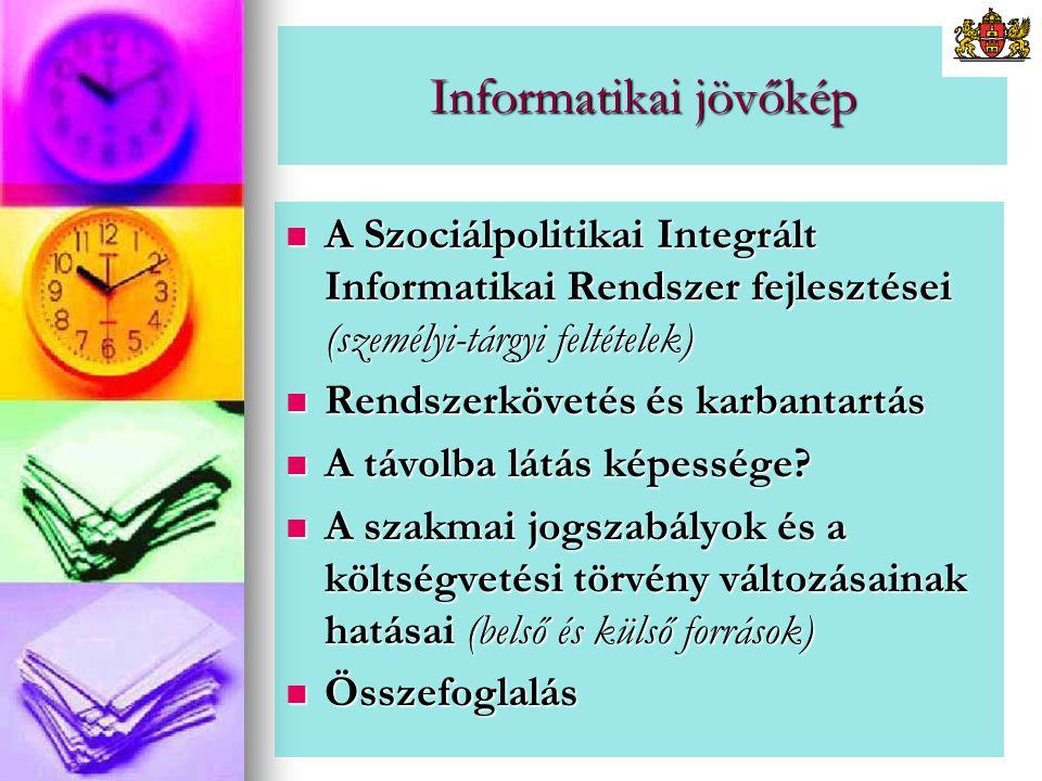 integrált jövőkép)