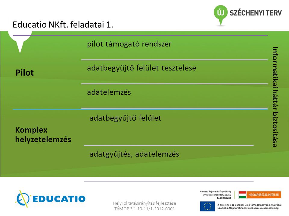 Educatio NKft. feladatai 1.