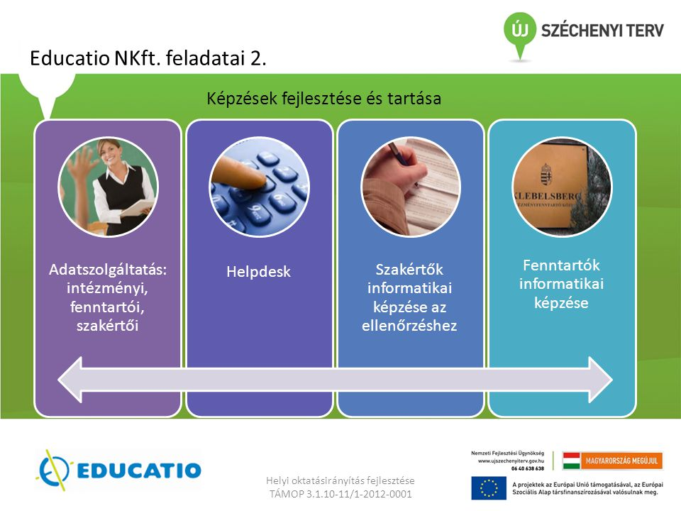Educatio NKft. feladatai 2.