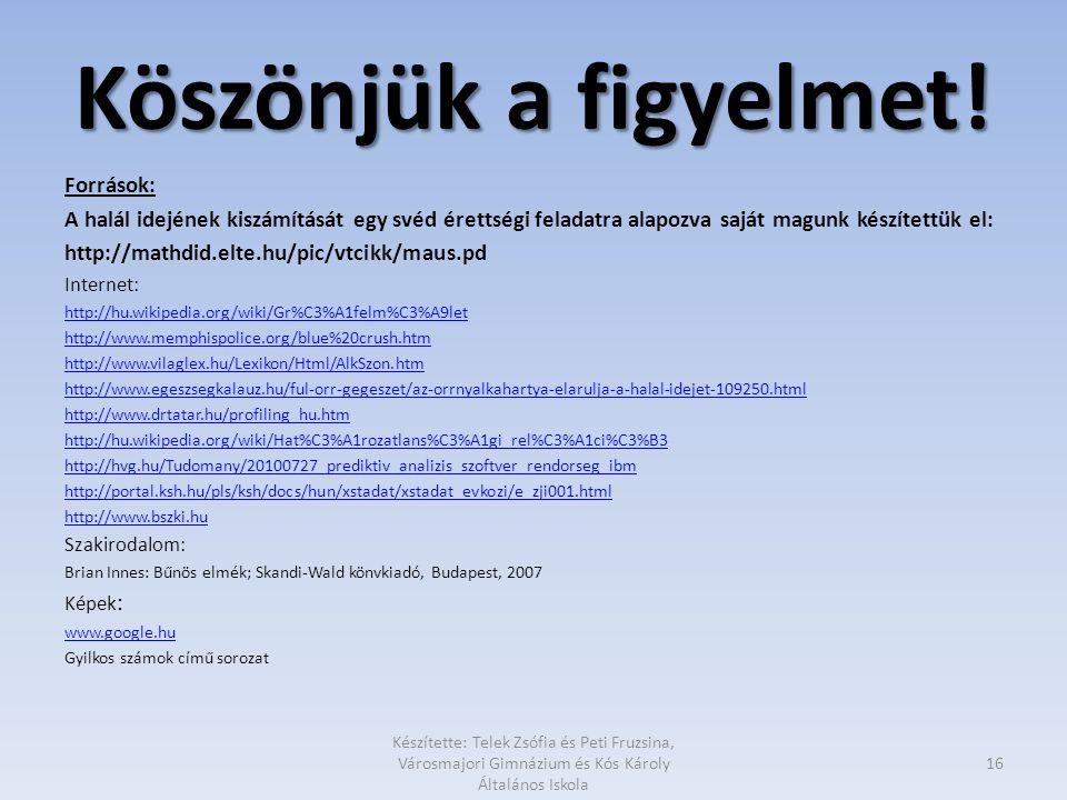 vak társkereső online ingyen