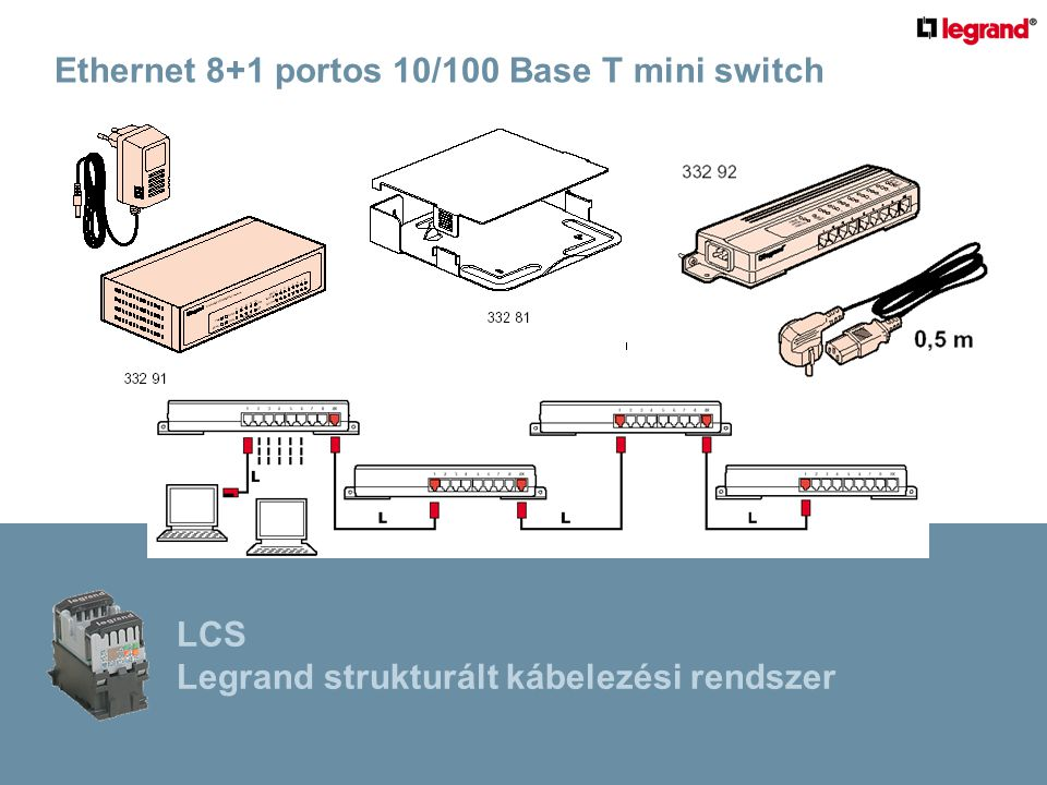 Ethernet 8+1 portos 10/100 Base T mini switch