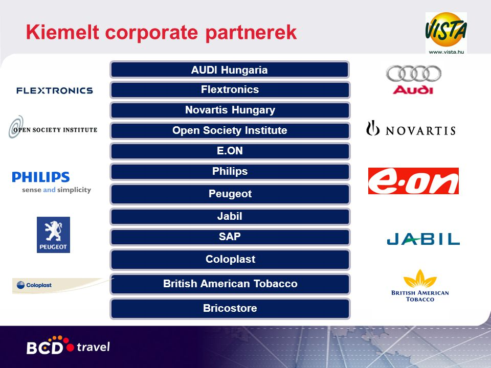 Kiemelt corporate partnerek