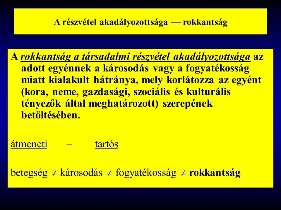 ne adjon rokkantságot magas vérnyomás miatt)