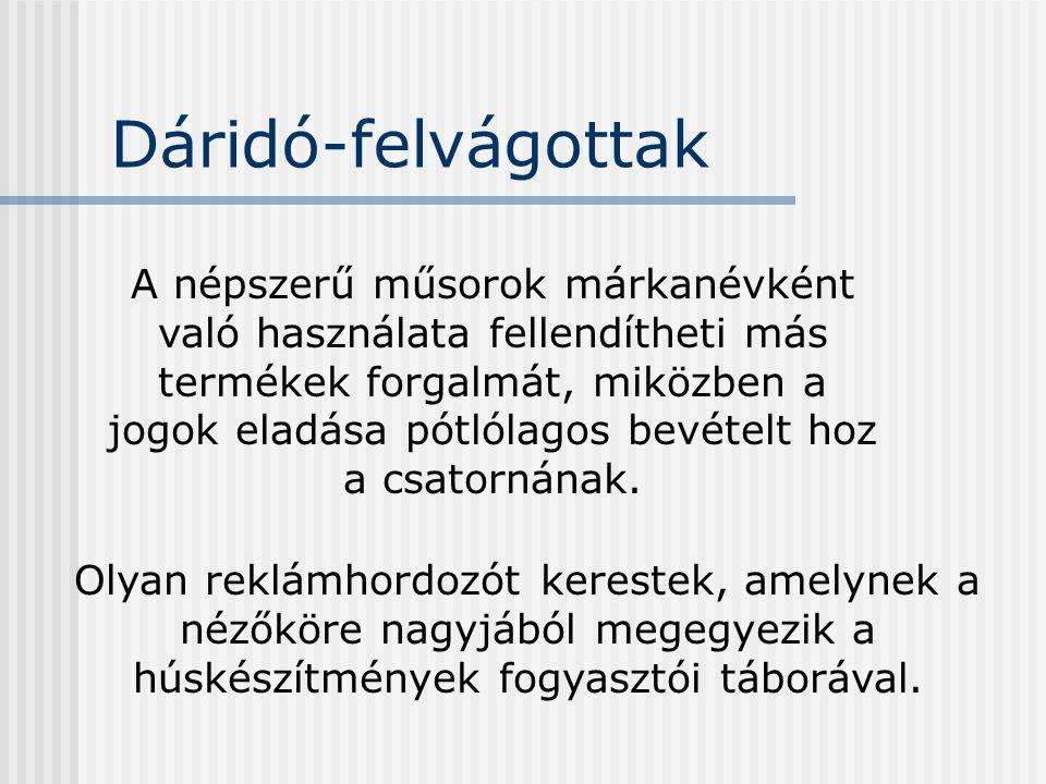 05e63dfc60 Kategóriamenedzsment - ppt letölteni