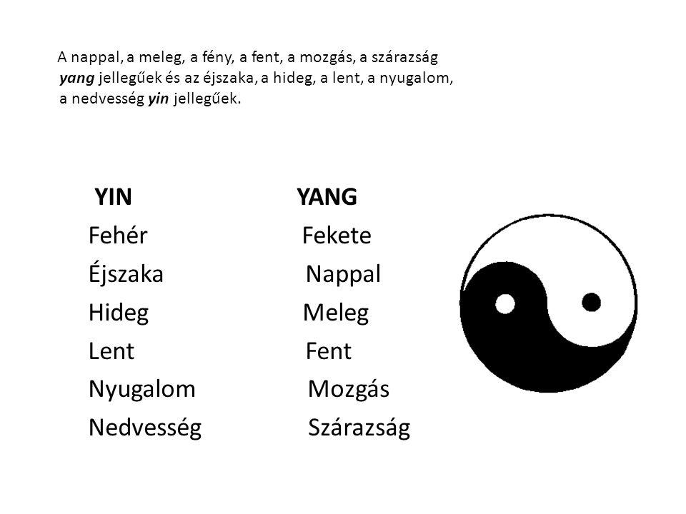 magas vérnyomás yang vagy yin