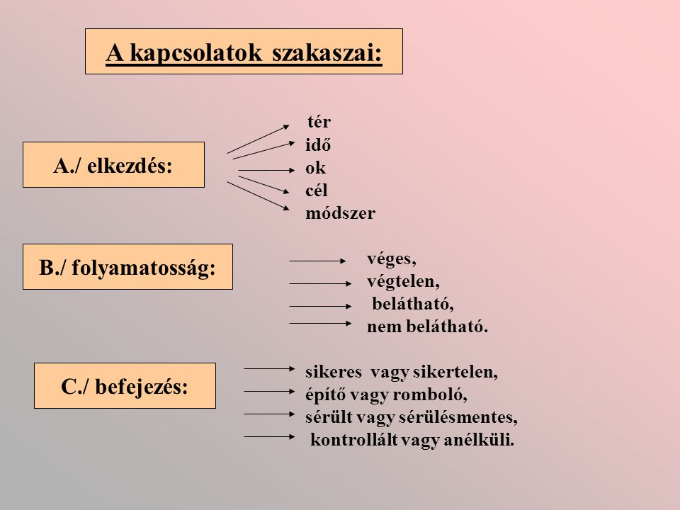 társkereső oldalak kosovo