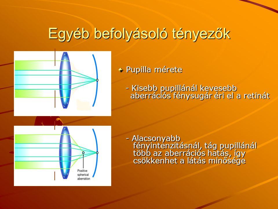 mi az emberi látás minősége)
