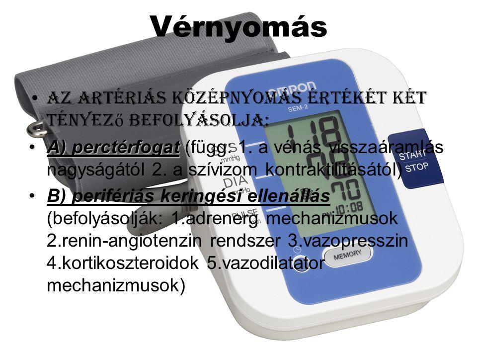 harmadik fokú magas vérnyomás kezelése