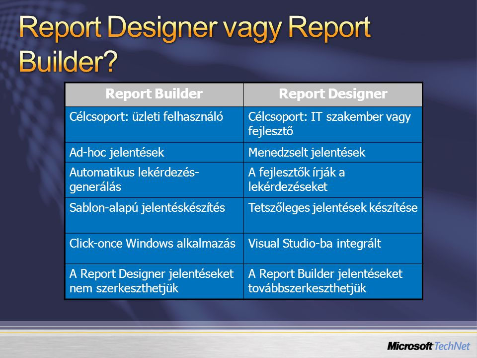 Report Designer vagy Report Builder