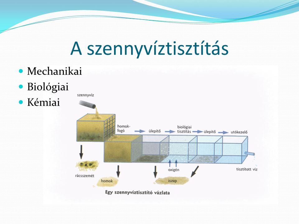 Kémiai szennyvíztisztítás