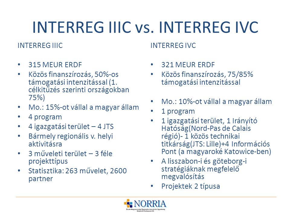 INTERREG IIIC vs. INTERREG IVC