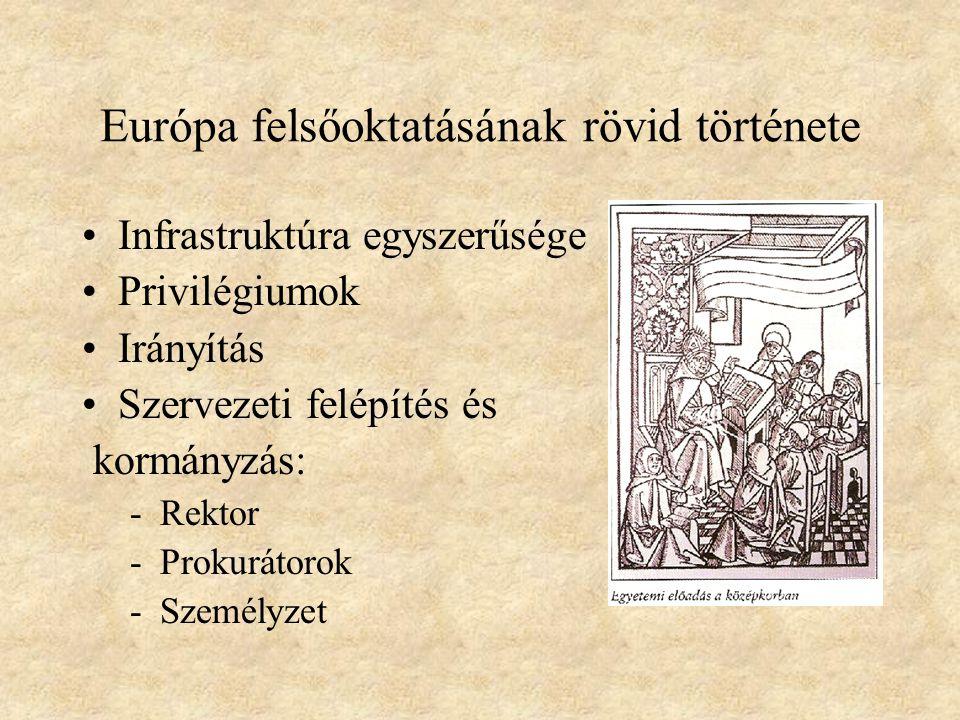 A magyar és az amerikai felsőoktatási rendszer összehasonlítása ... 5687d59efd