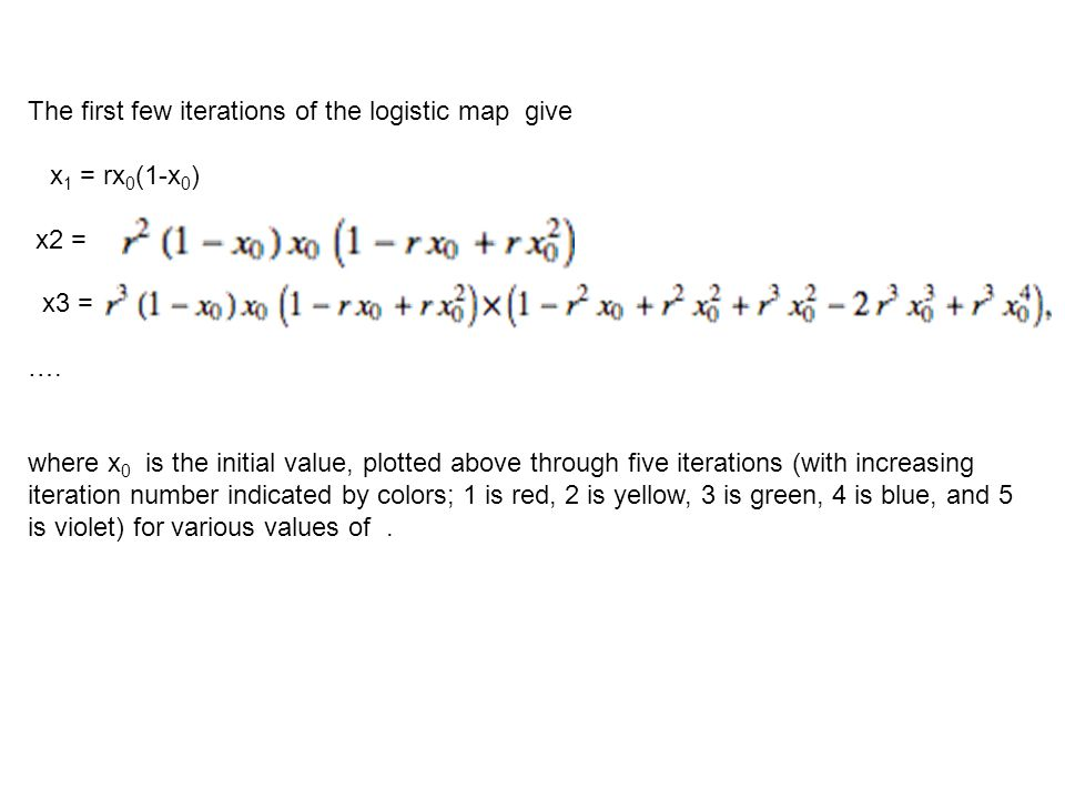 The first few iterations of the logistic map give
