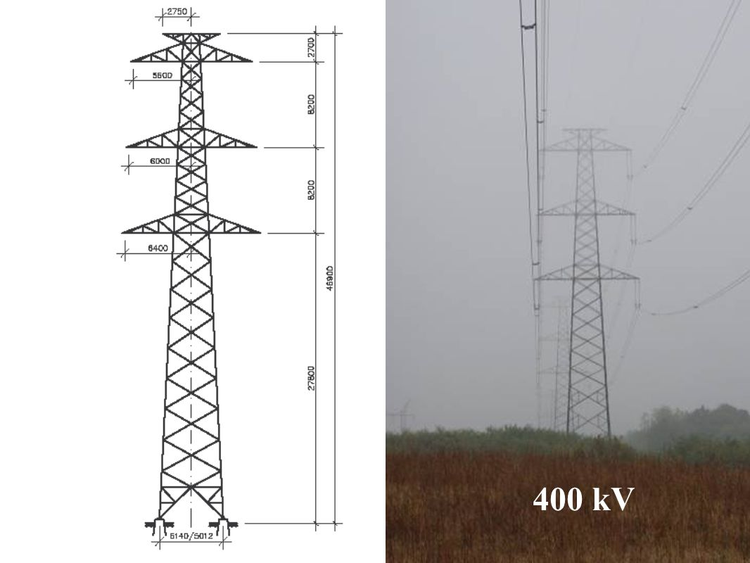 400 kV Courtesy MAVIR 400 kV