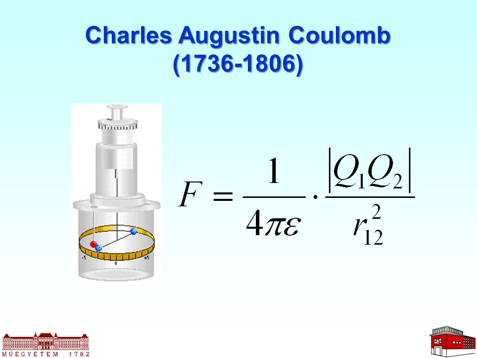 Charles Augustin Coulomb ( )