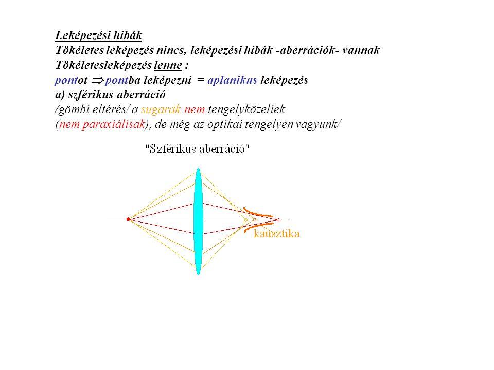 Egy pontból széttartó sugarakat újra összegyűjteni egy pontba - ppt ... 0209716019