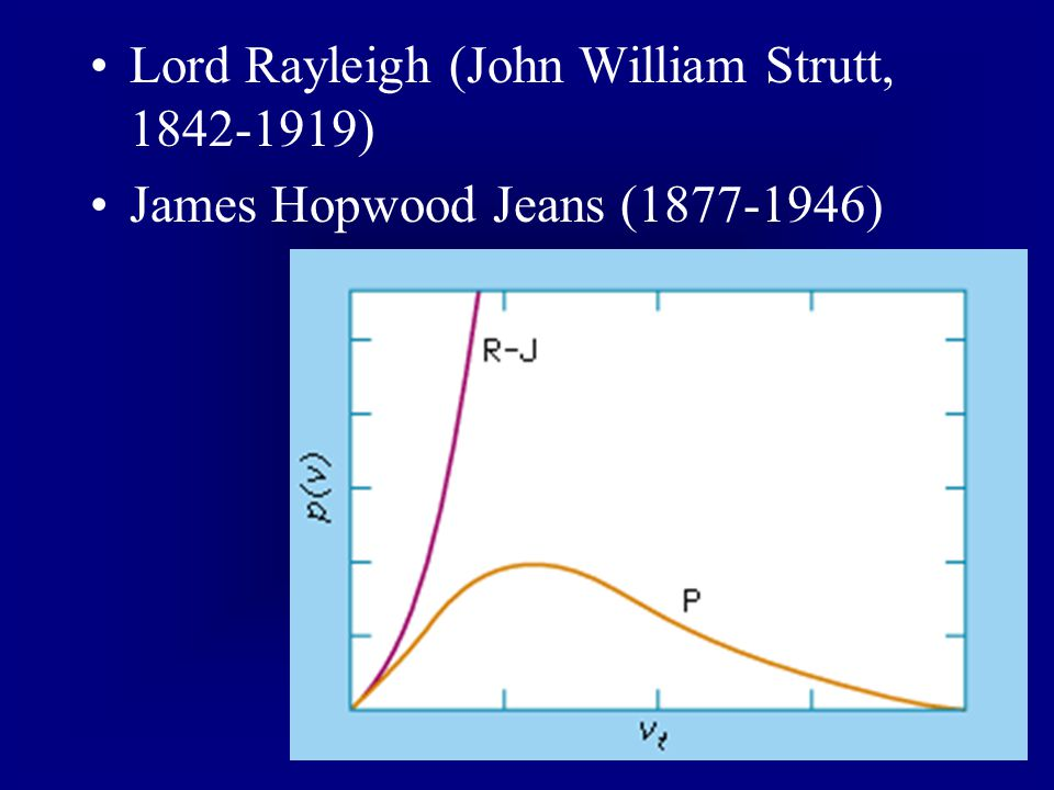 Lord Rayleigh (John William Strutt, )