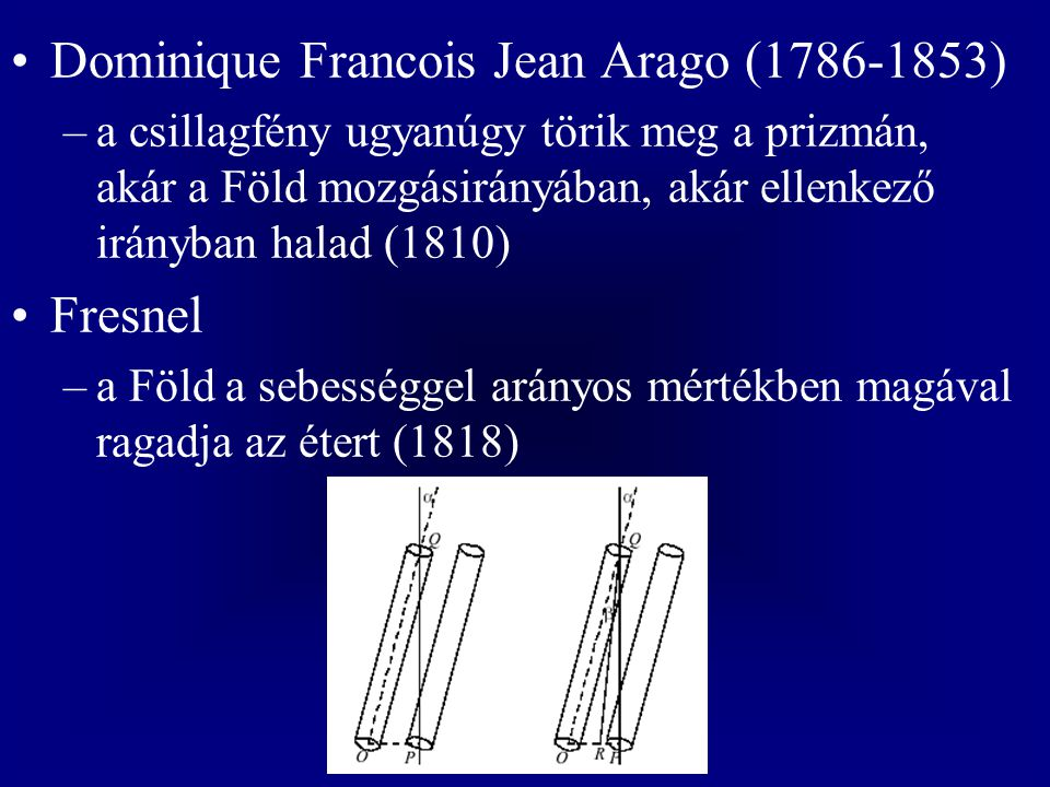 Dominique Francois Jean Arago ( )