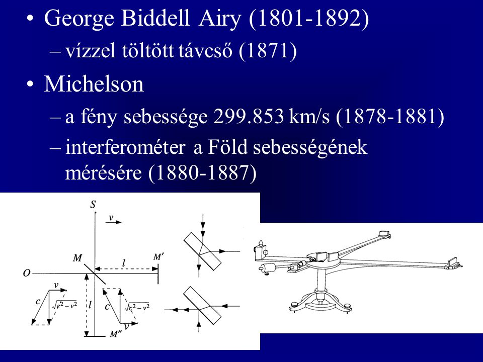George Biddell Airy ( ) Michelson