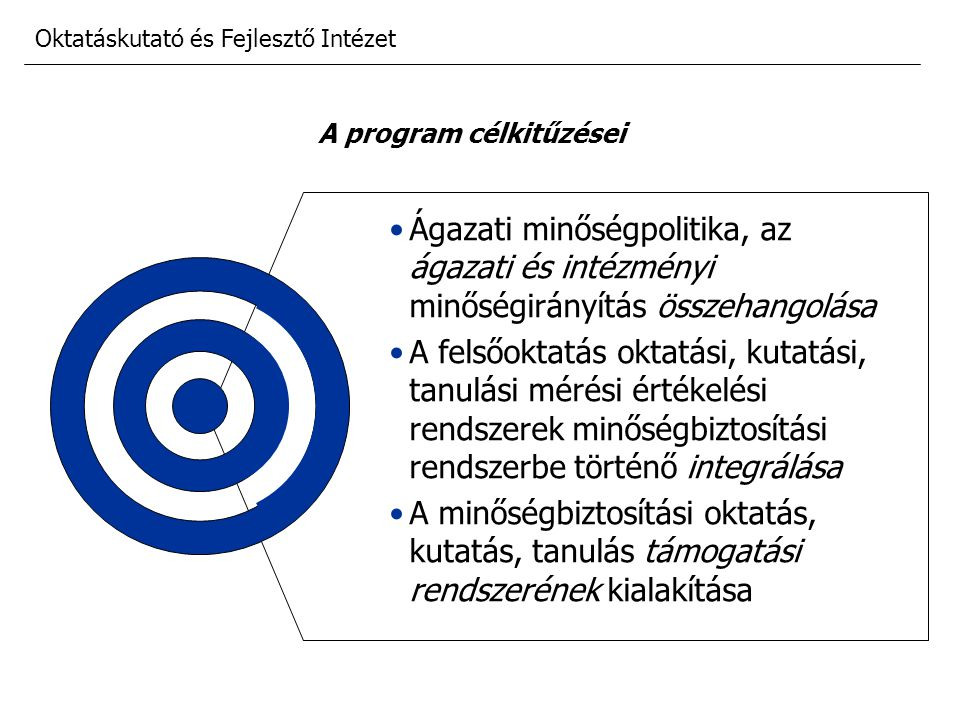 A program célkitűzései