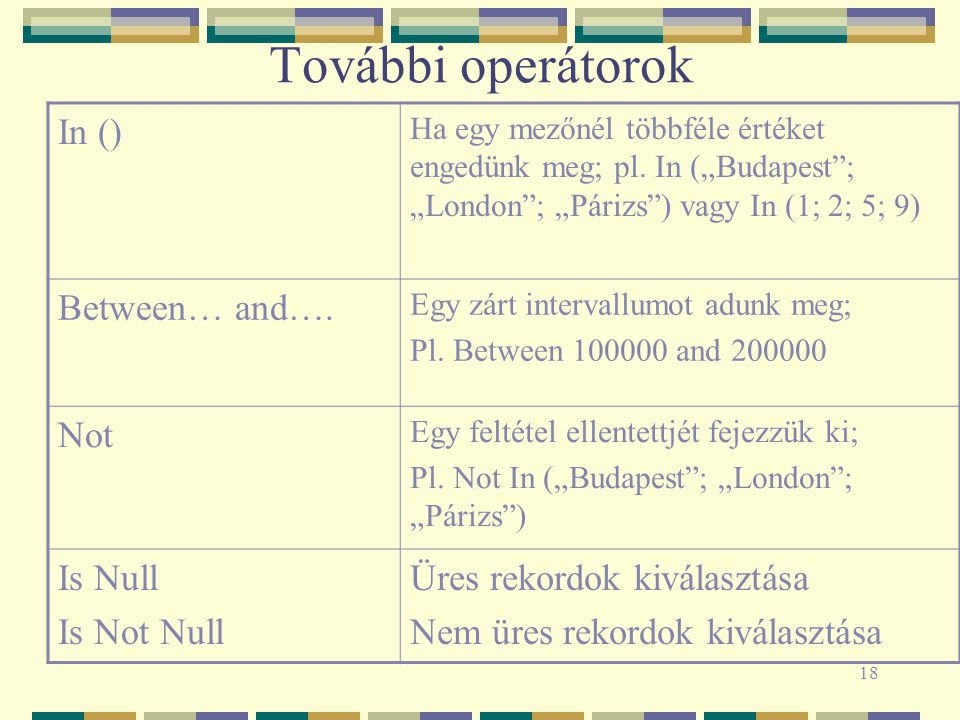 További operátorok In () Between… and…. Not Is Null Is Not Null
