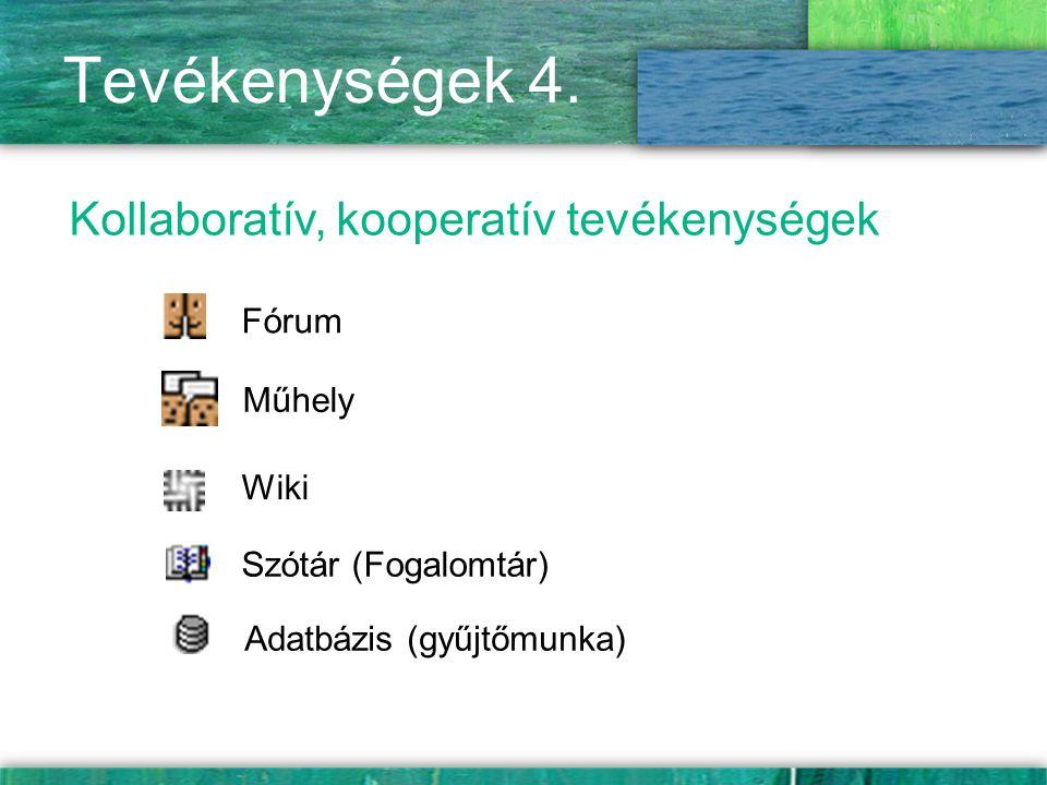 Online társkereső profilok mintái