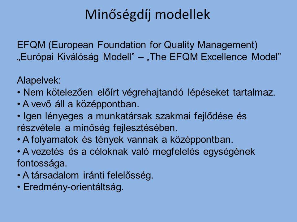 Minőségdíj modellek EFQM (European Foundation for Quality Management)