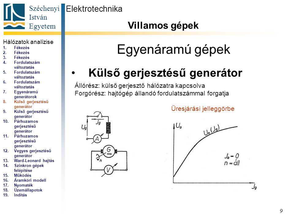 Egyenáramú generátor