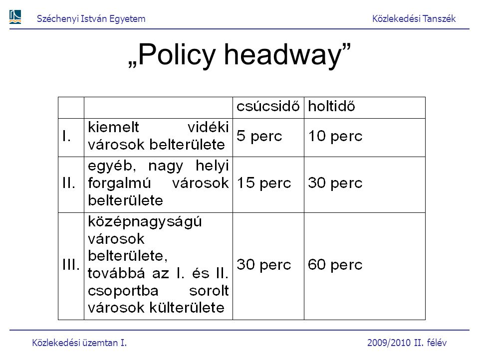 """Policy headway"