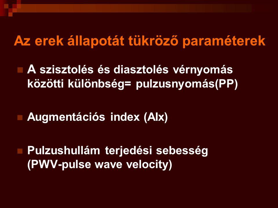 Az Arteriograph Gyártója - Pulse Wave Analysis & Arterial Stiffness