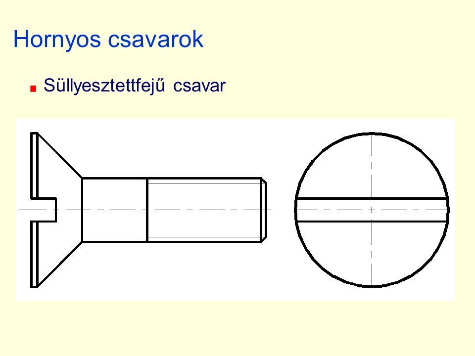 Ppt csavar csavar. PPT - II. CSAVAROK PowerPoint Presentation, free download - ID