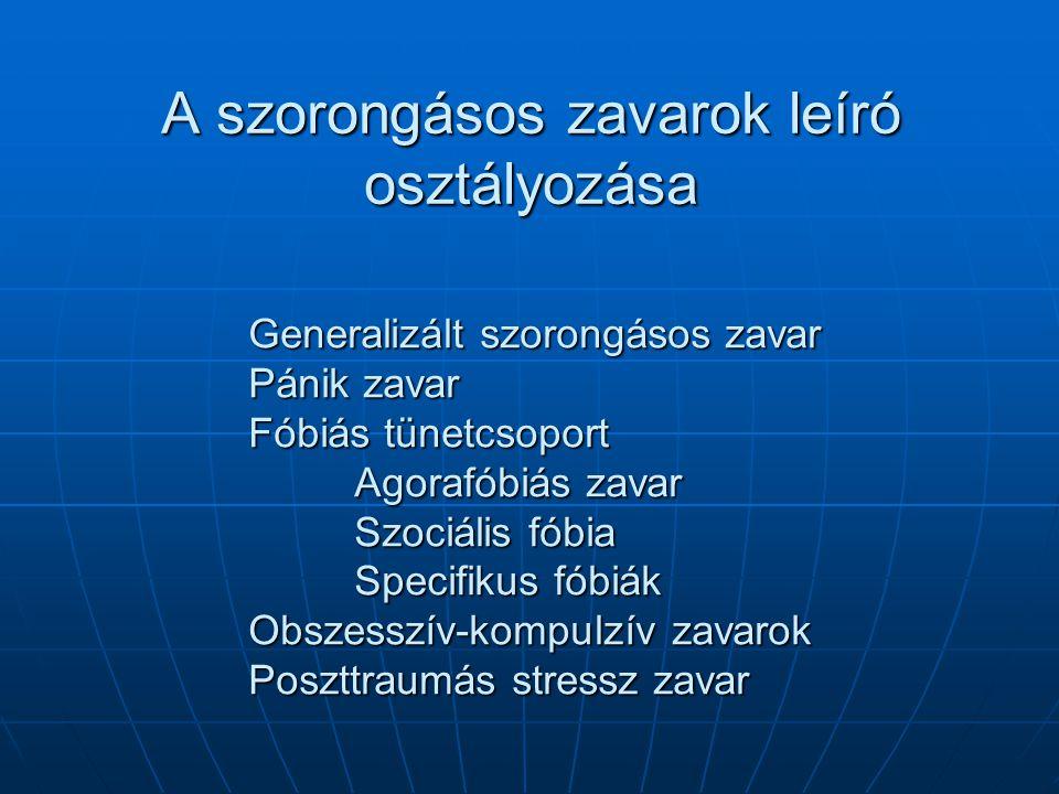 szorongásos zavar magas vérnyomás)