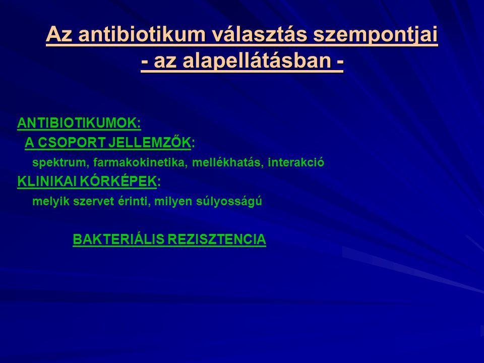 Farmakológiai csoport - Szintetikus antibakteriális szerek