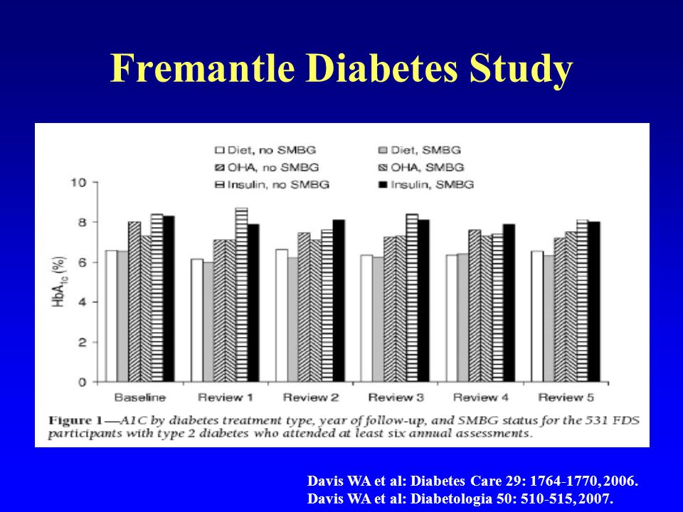 Fremantle Diabetes Study