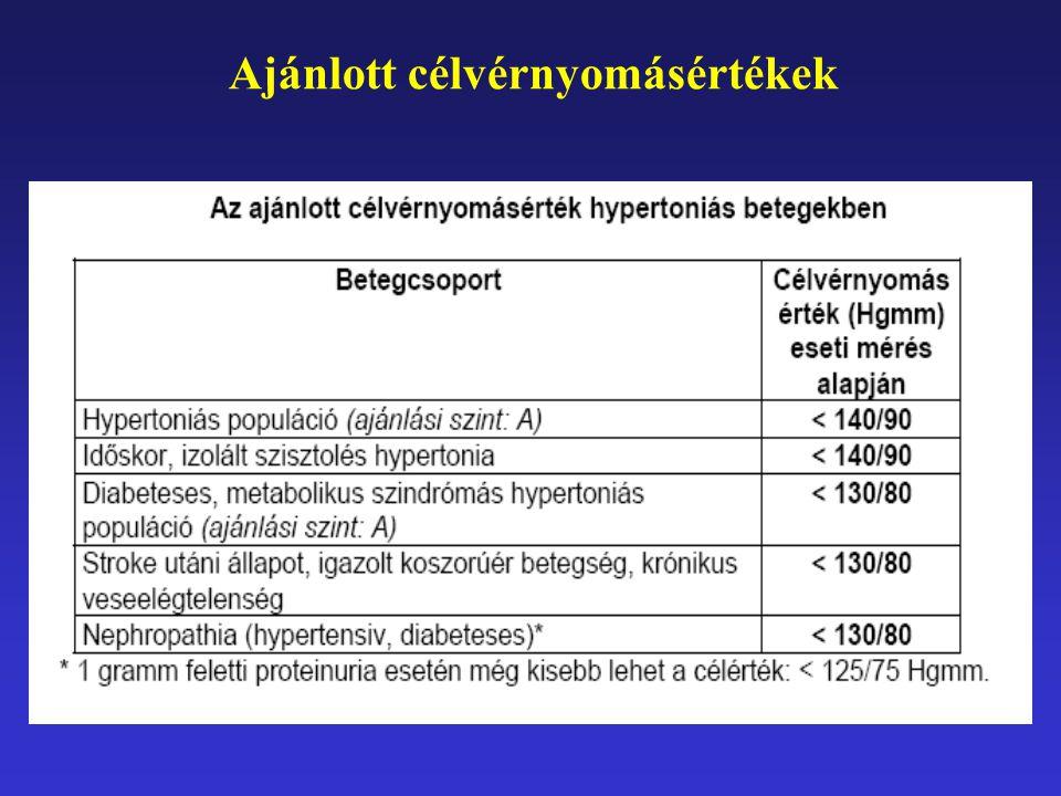 fizioterápiás gyakorlatok magas vérnyomás kezelésére magas vérnyomás ahol kezelik