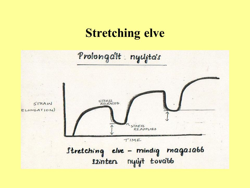 Stretching elve