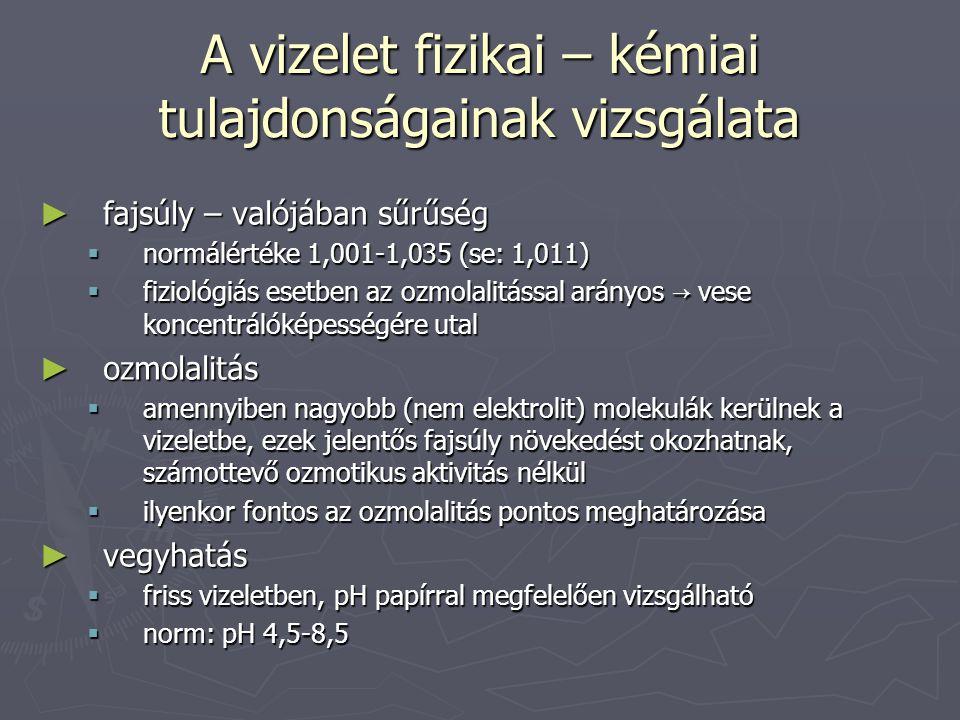 vizelet vizsgálat menete)