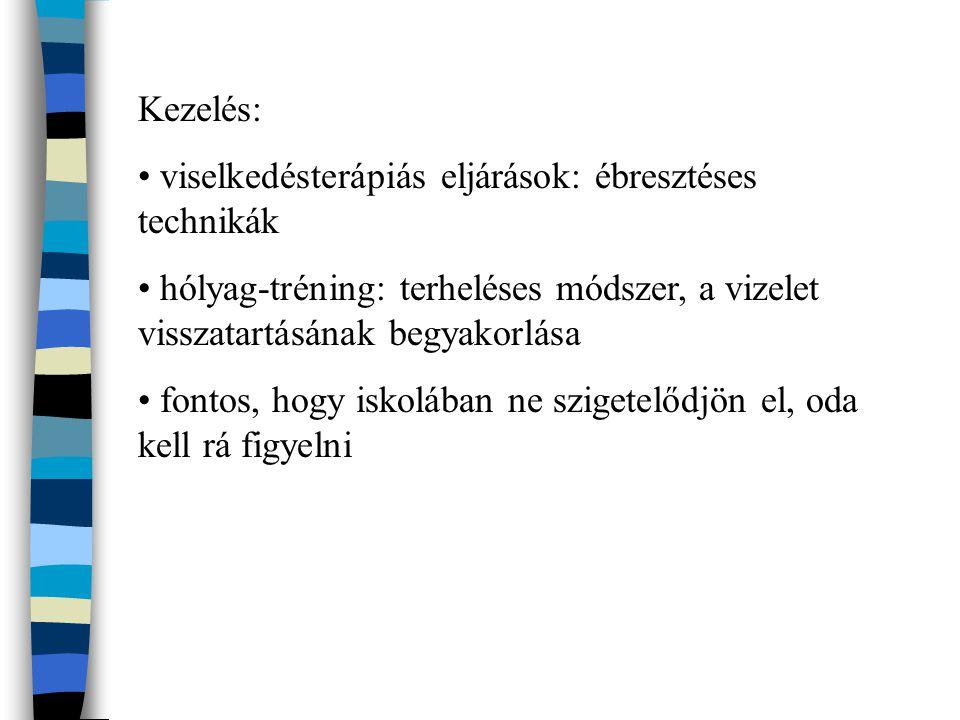 hólyag tréning)