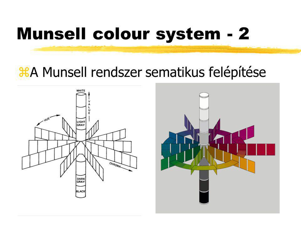 Munsell colour system - 2